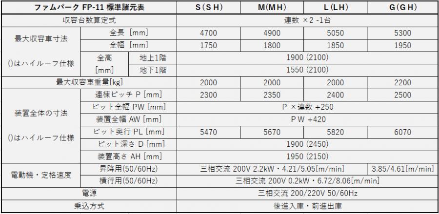 ファムパーク 標準諸元表 FP-11