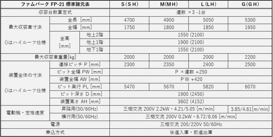 ファムパーク 標準諸元表 FP-21