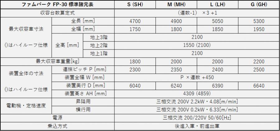 ファムパーク 標準諸元表 FP-30