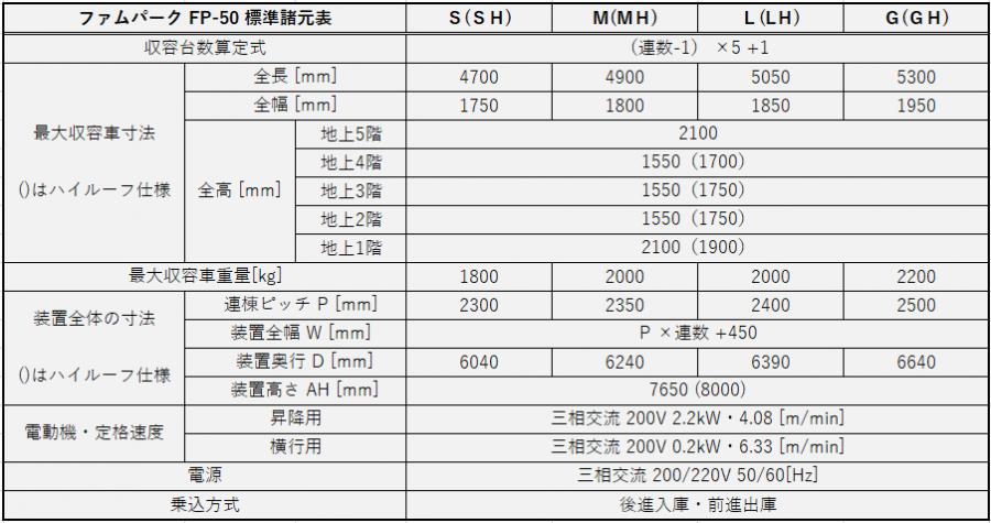 ファムパーク 標準諸元表 FP-50