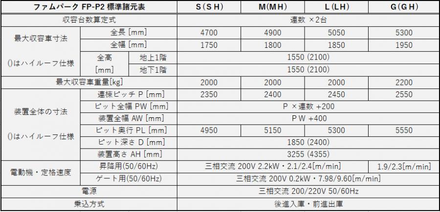 ファムパーク 標準諸元表 FP-P2