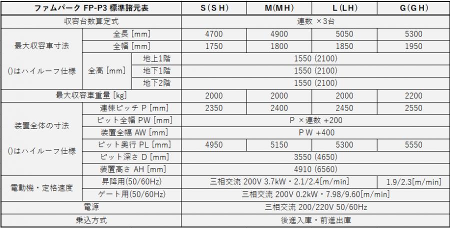 ファムパーク 標準諸元表 FP-P3