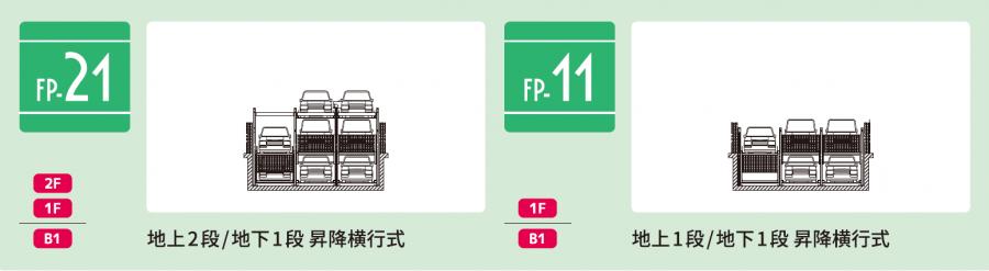 ファムパークFP-21/11 昇降横行式・ピット式(地上1~2段・地下ピットあり)