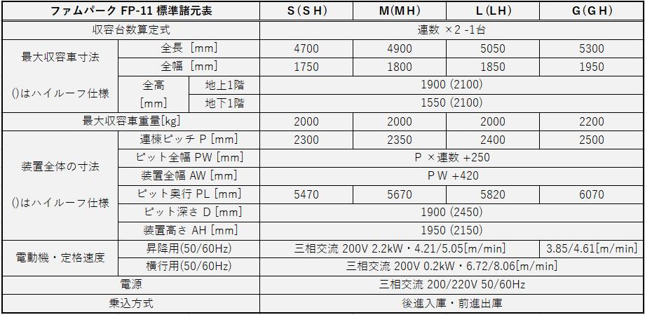 ファムパーク FP-11 標準諸元表
