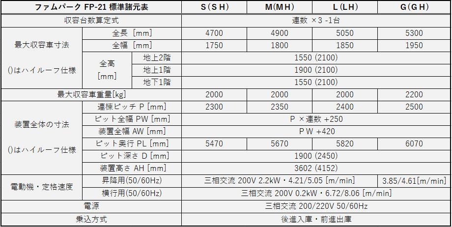ファムパーク FP-21 標準諸元表