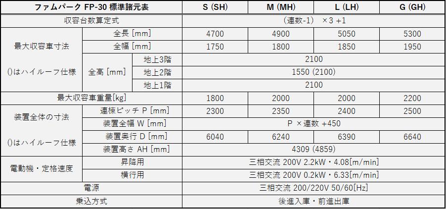 ファムパーク FP-30 標準諸元表