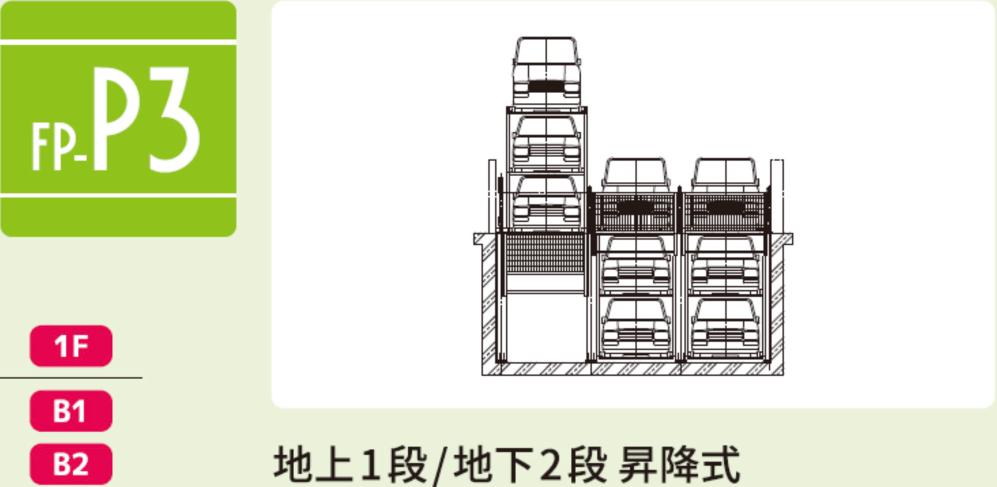 FP-P3 地上1段/地下2段 昇降式