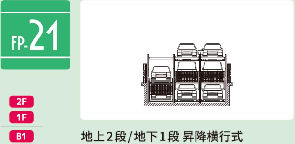 FP-21 地上2段/地下1段 昇降横行式