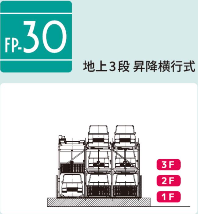 FP-30 地上3段 昇降横行式