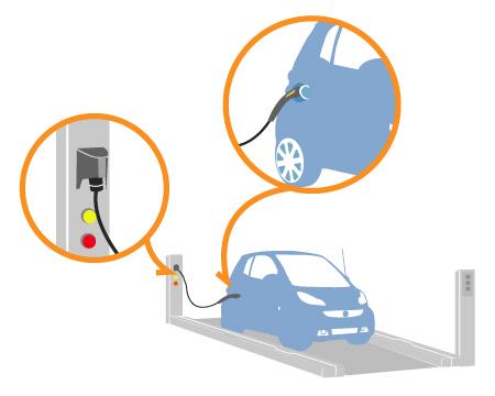 EV充電器の設置イメージ